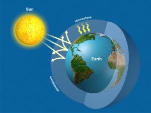 effetto-serra-inquinamento